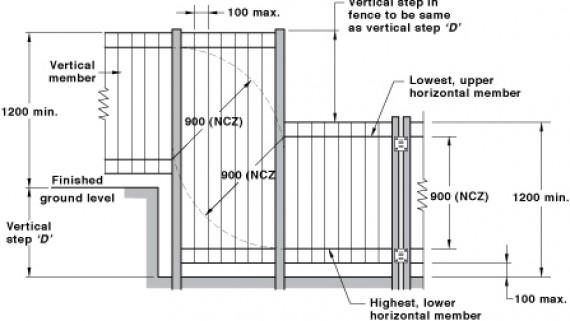 Pool Fence Regulations in Queensland
