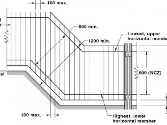 Pool Fence Diagram